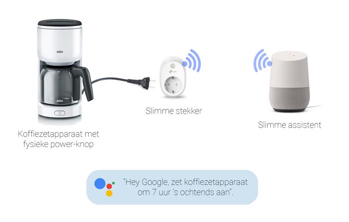 automatisch koffie zetten met smartphone of slimme speaker